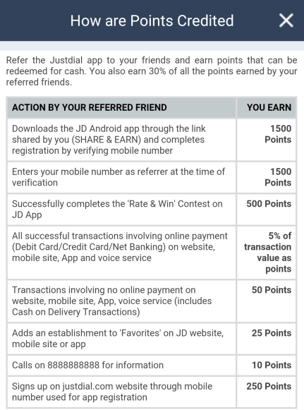 justdial referral chart