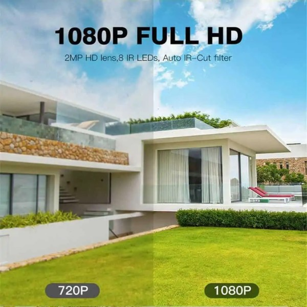 high definition quality resolution 2MP