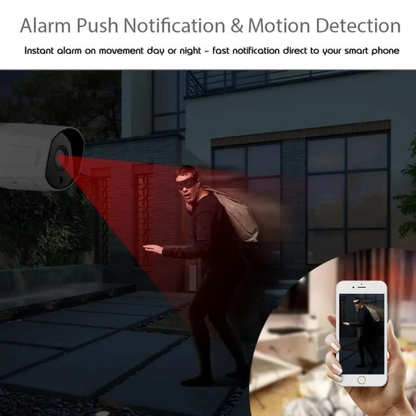 CCTV zoom camera movement detection push notification