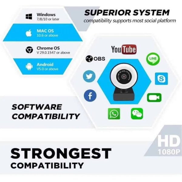 Computer web camera for social media