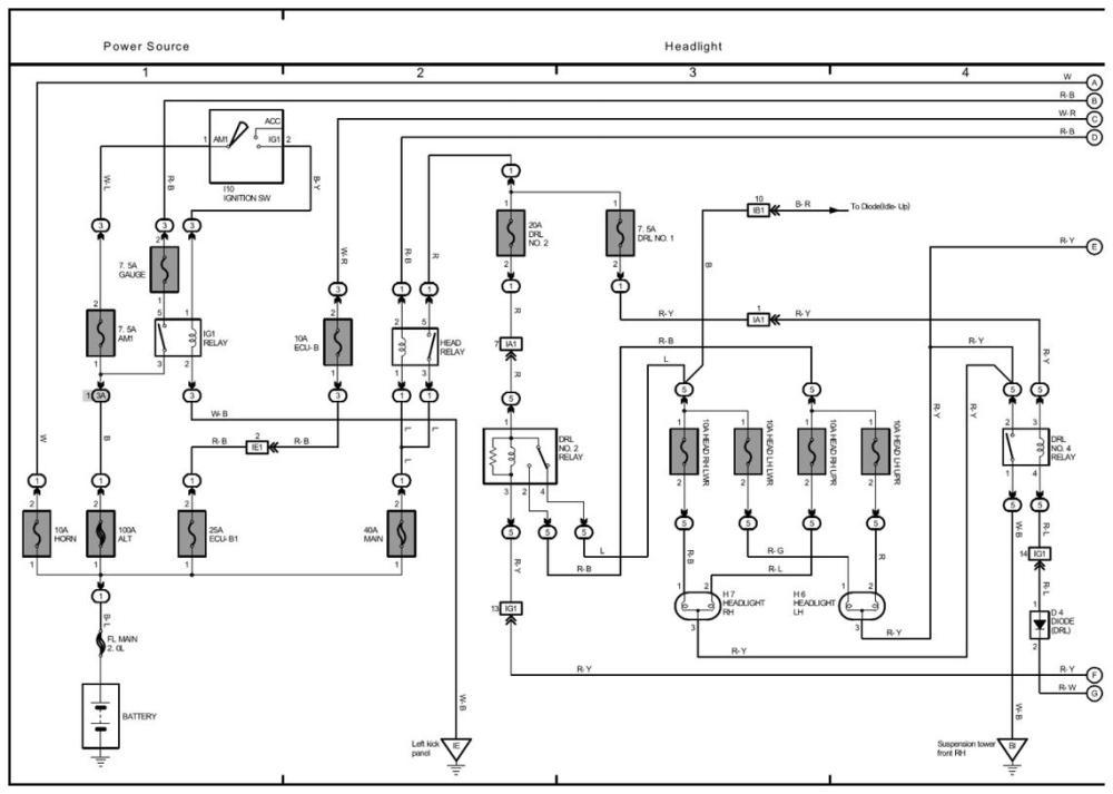 medium resolution of 2002 toyota mr2 spyder fuse ecu b1 jpg