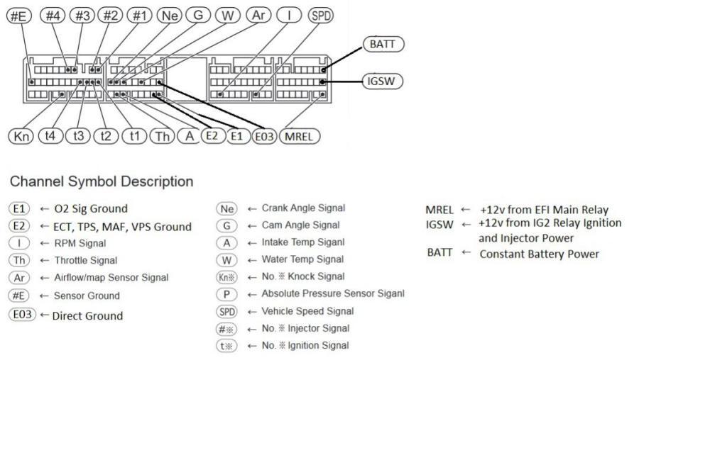 medium resolution of ecupin key 2 jpg