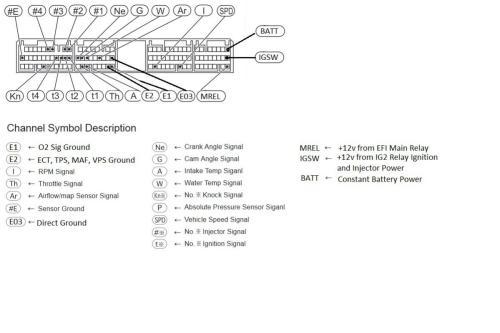 small resolution of ecupin key 2 jpg