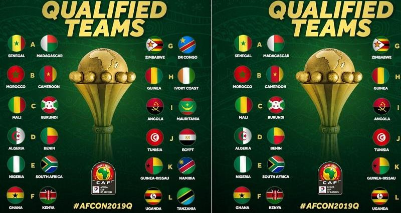 AFCON 2019 Fixtures (East African Time)