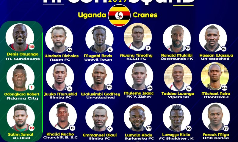 Uganda Cranes Squad To AFCON Finals In Egypt Released
