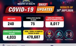 COVID-19: Ministry Of Health Confirms 8,017 Cases As Global Infections Surpass 33M