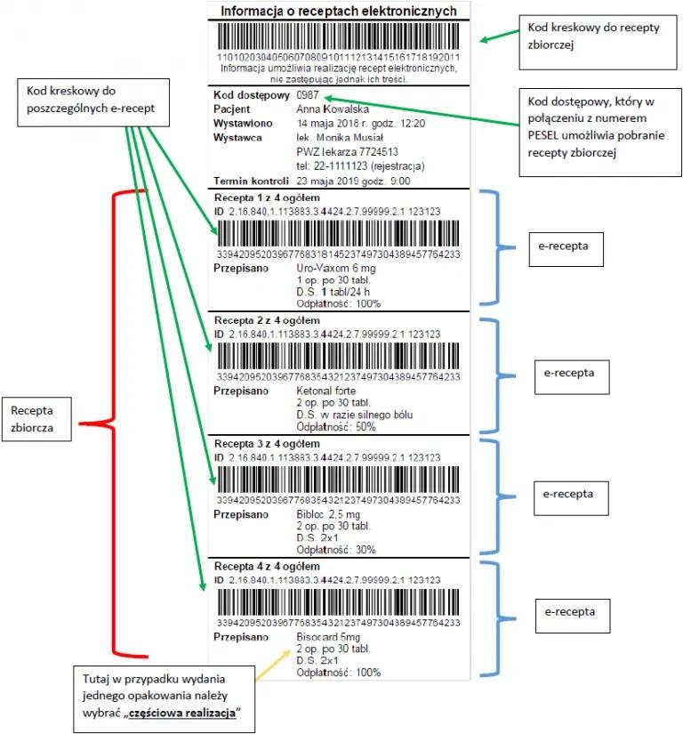 e-Recepta - wydruk informacyjny