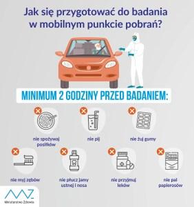Mobilny punkt pobrań drive-thru – aktualizacja informacji
