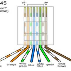 Rj11 Socket Wiring Diagram Uk Les Paul Junior Bausatz Twisted Pair Cable Components |