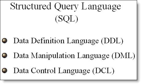 Other Functions