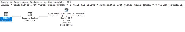 Runtime Execution Plan showing Parameter Embedding Optimization