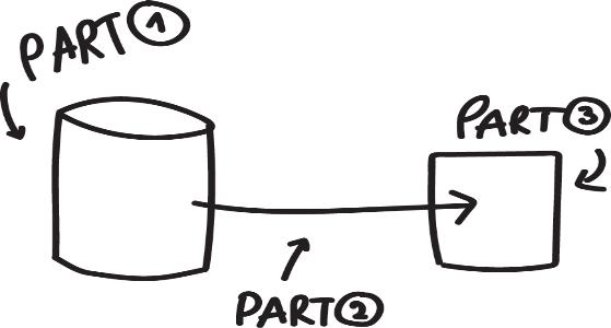 MS SQL Server backup optimization