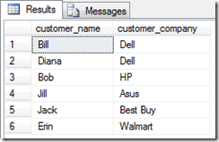 SQL Select Columns Results