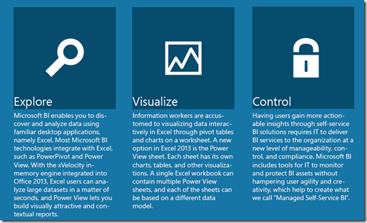 Business Intelligence Explore, Visualize and Control