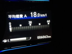 vezel6000km