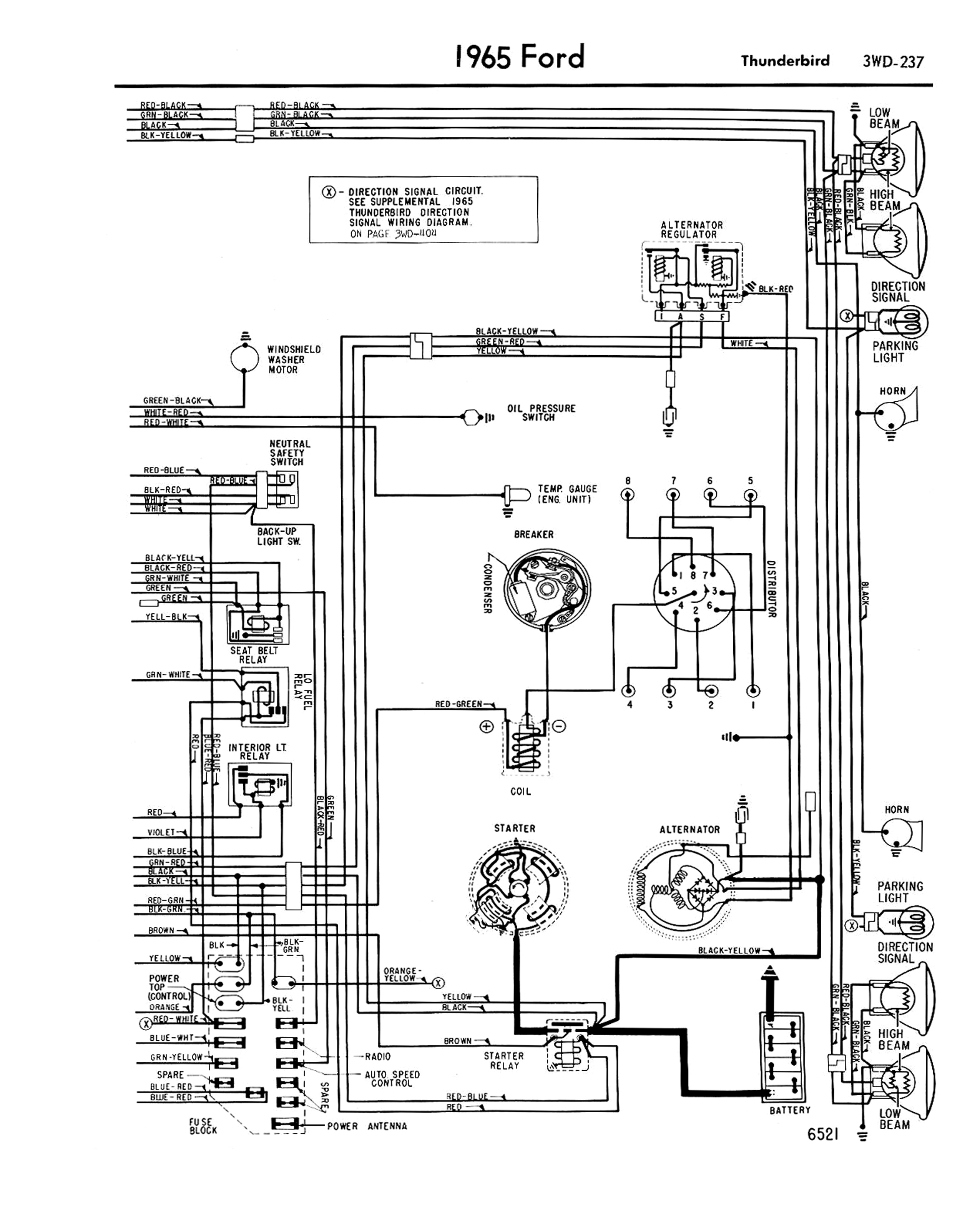 1967 Ford Thunderbird Turn Signal Switch Wiring Diagram