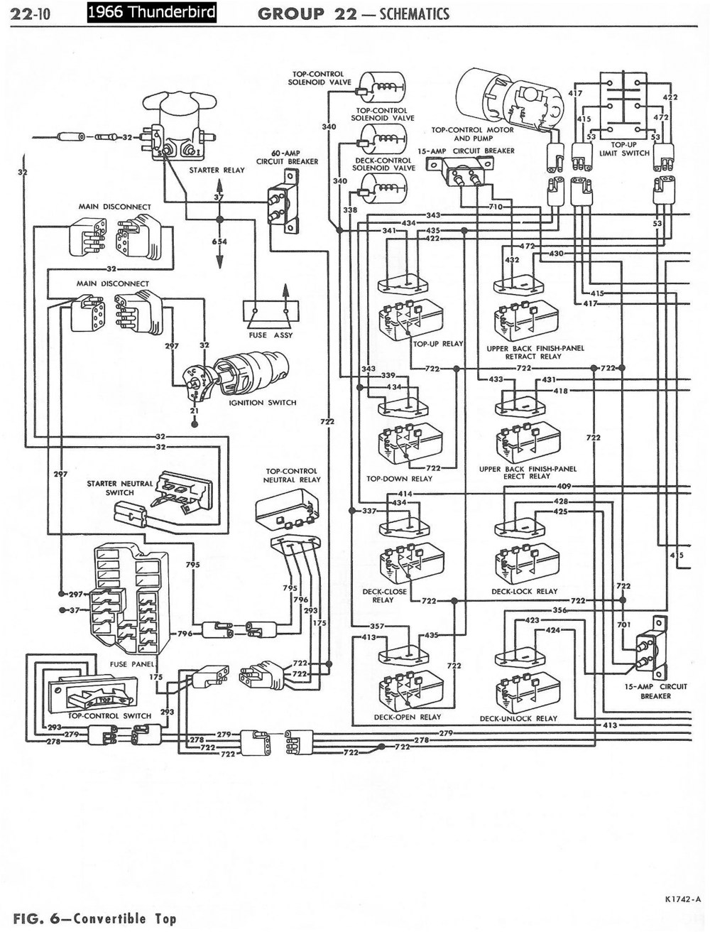 medium resolution of 1958 68 ford electrical schematics rh squarebirds org 73 thunderbird 69 thunderbird