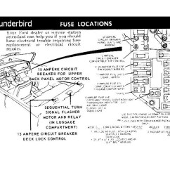 1997 Ford Thunderbird Wiring Diagram Chinese Atv 1996 F 250 Engine Fuse Box Free
