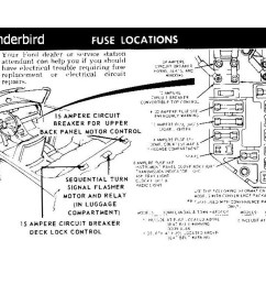 1964 ford thunderbird fuse box diagram simple wiring schema 1995 ford thunderbird fuse box 1964 thunderbird [ 2550 x 1480 Pixel ]