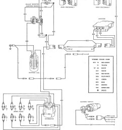 1958 68 ford electrical schematics ford thunderbird coil diagram [ 2400 x 3150 Pixel ]