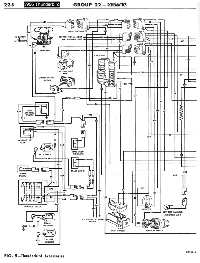 1965 Ford Thunderbird Turn Signal Wiring Diagram, 1965