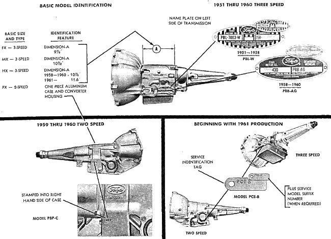 1964 Ford Thunderbird Vacuum Diagram