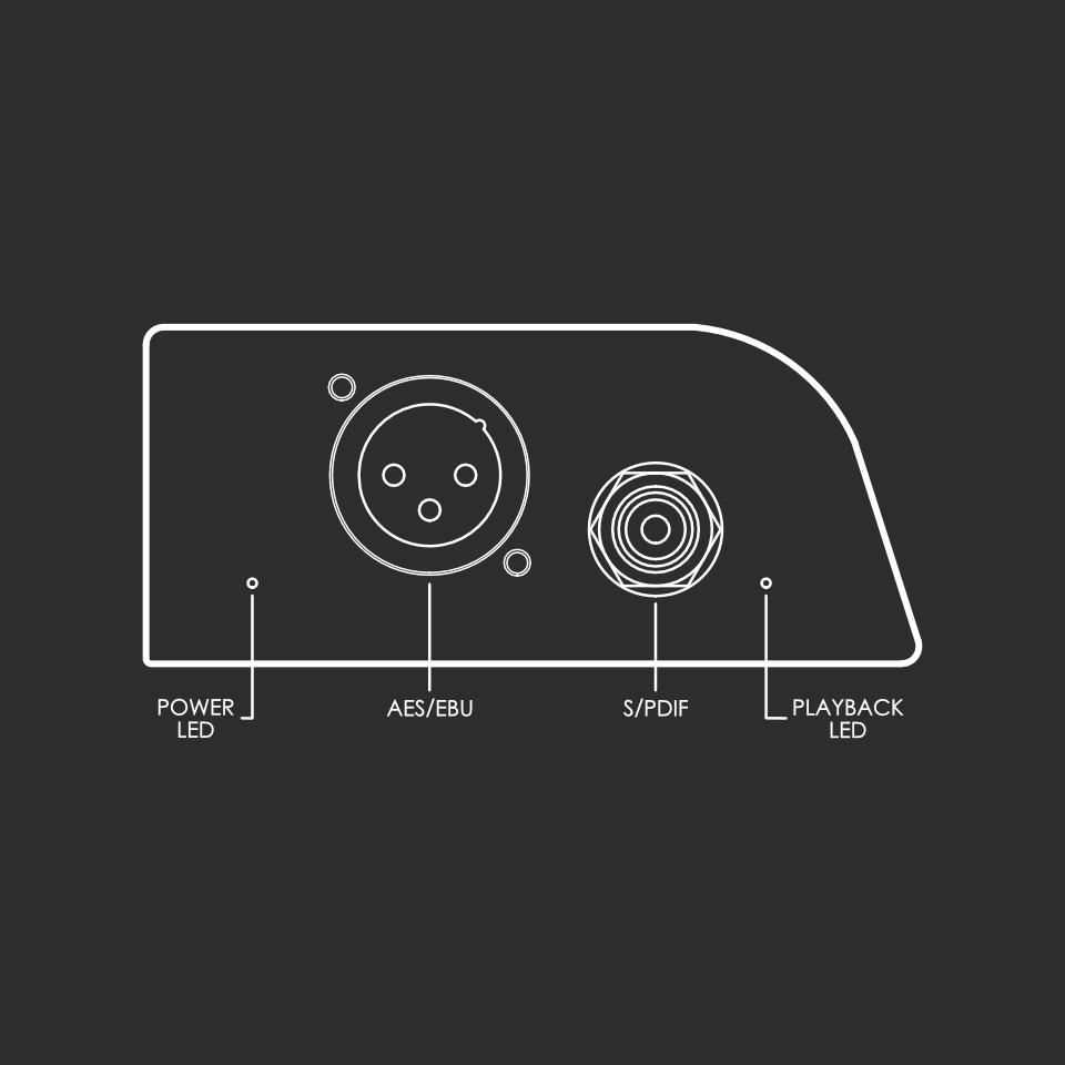 Wattson Audio – 方浪音響