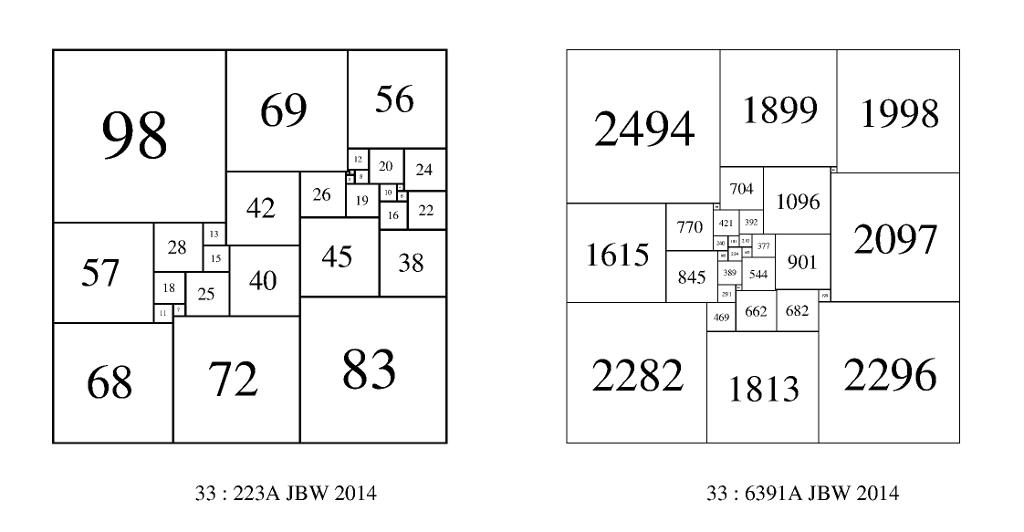 Simple Perfect Squared Squares, Order 33