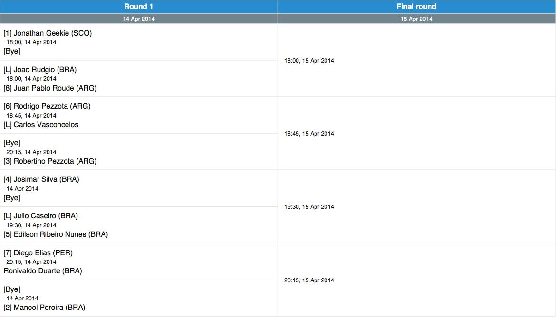 Captura de pantalla 2014-04-13 a la(s) 11.49.42 a.m.
