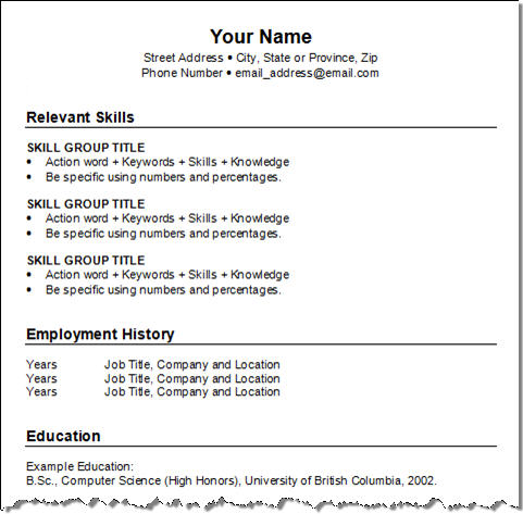 Resume Form Template Functional Resume Template Resume Template