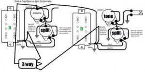 New Squier Jaguar HH and wiring help (please) | Squier