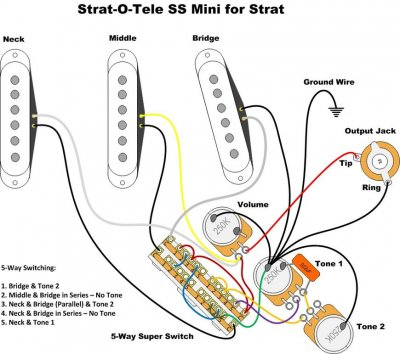 Wiring Diagram For A 1982 Smith Strat?? | Fender Stratocaster ...