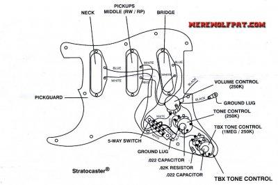 Amazing Eric Johnson Stratocaster Wiring Diagram Basic Electronics Wiring Wiring Digital Resources Counpmognl