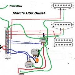 Stratocaster Hss Wiring Diagram Sailboat Terminology Squier Lehz Ortholinc De Modified Strat Diagrams For 5