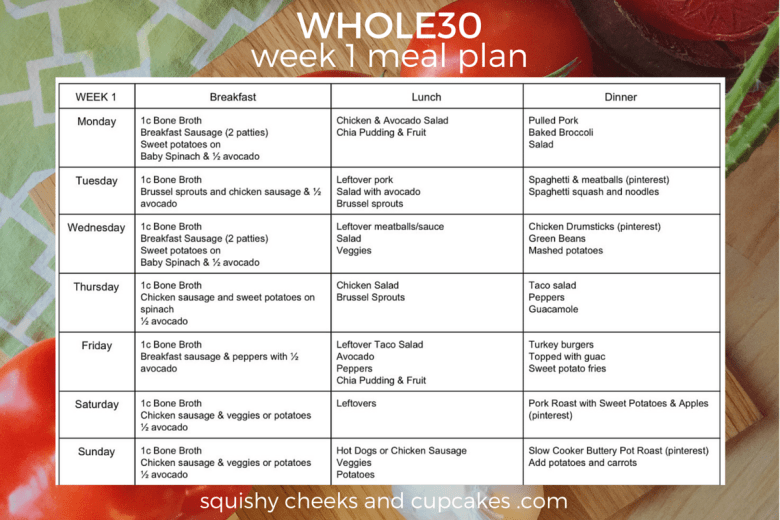 Whole30 Week 1 Meal Plan : Squishy Cheeks & Cupcakes