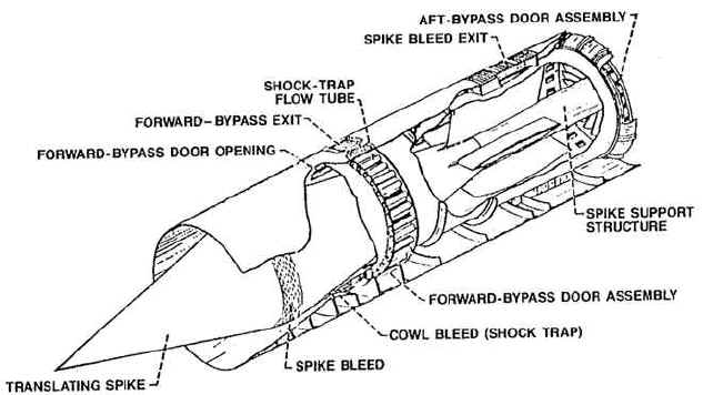 sr 71 engine diagram
