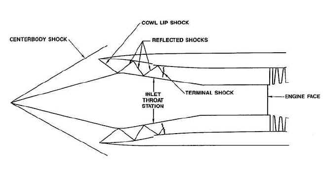 Sr 71 Engine Diagram, Sr, Free Engine Image For User