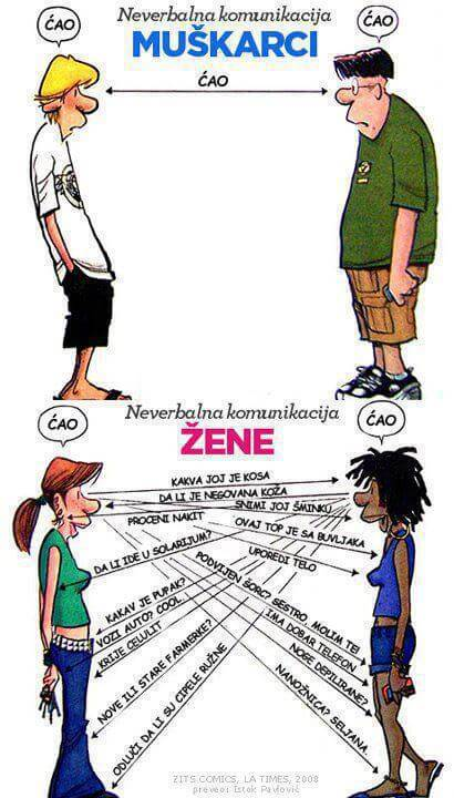 Neverbalna komunikacija muškaraca i žena