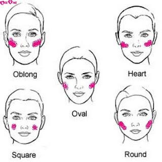 Naučite se šminkati prema obliku lica