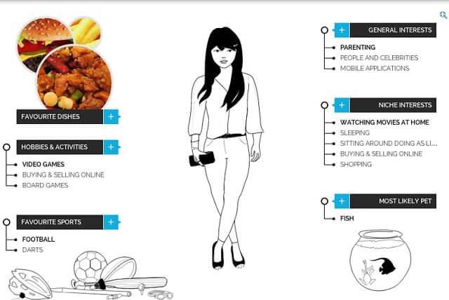 Nevjerojatno, ali istinito: Fast food dijeta djeluje