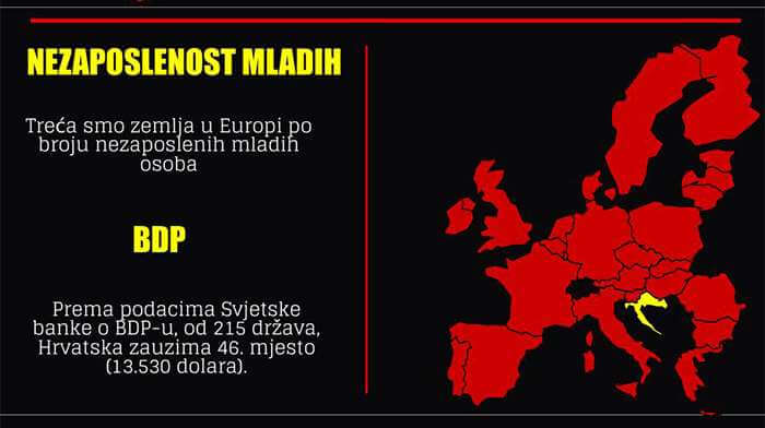 [INFOGRAFIKA] Gdje je Hrvatska po europskim i svjetskim mjerilima