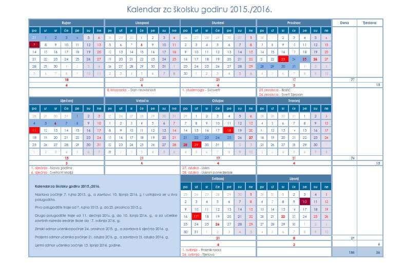 Provjerite koji su datumi početak praznika u ovoj školskoj godini