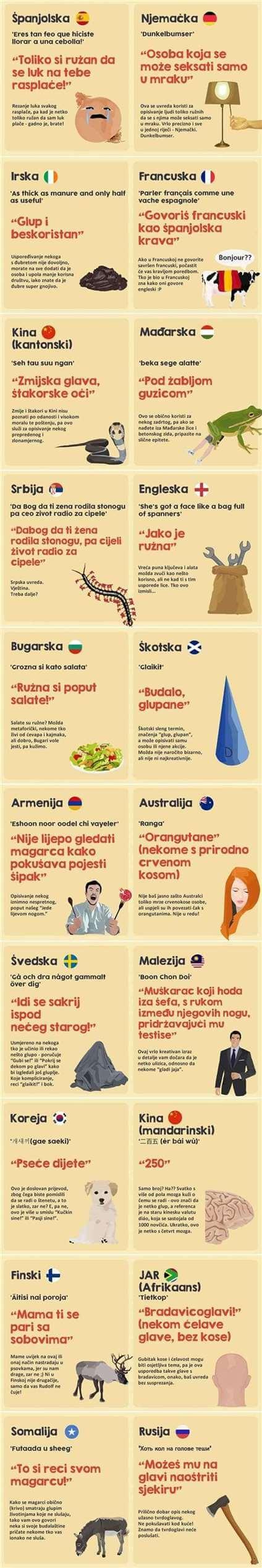 Urnebesno: Bizarne psovke na 20 svjetskih jezika