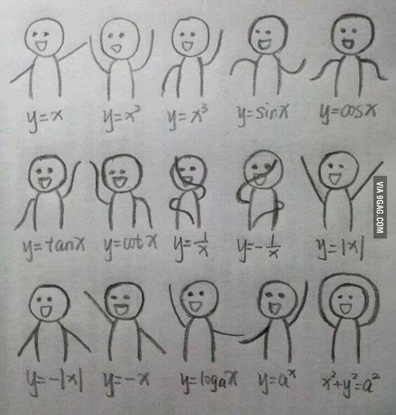 Zabavna strana matematike: Plesnim pokretima objašnjene funkcije