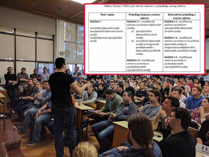 Ministarstvo i VIVŠ na istoj strani, protive se diskriminaciji 55.000 studenata u Hrvatskoj!