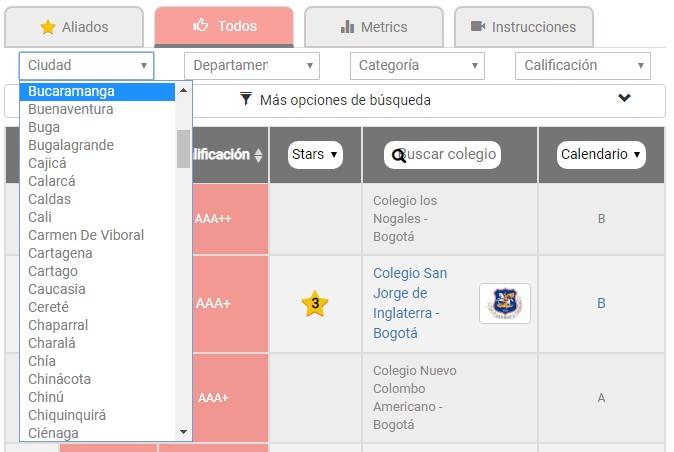 Ranking de los mejores colegios de Bucaramanga 2019-2020