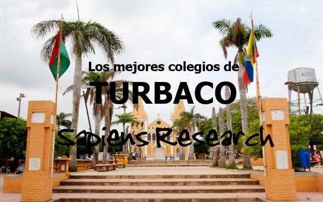 Ranking de los mejores colegios de Turbaco 2019-2020