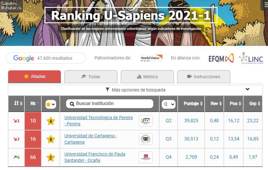 Reporte U-Sapiens 2021-1