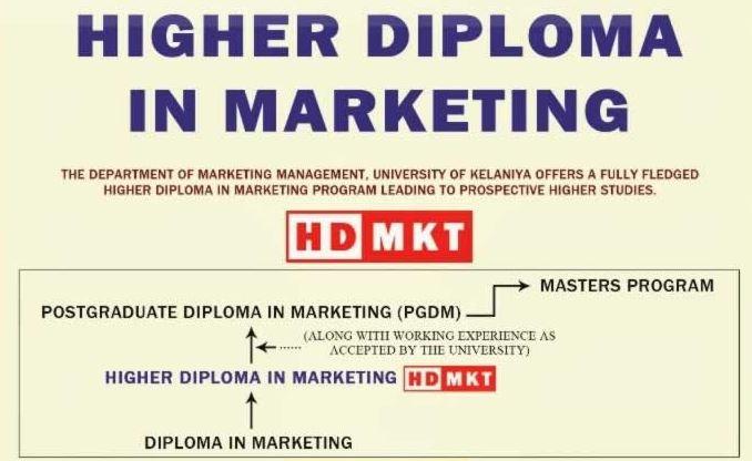 University of Kelaniya