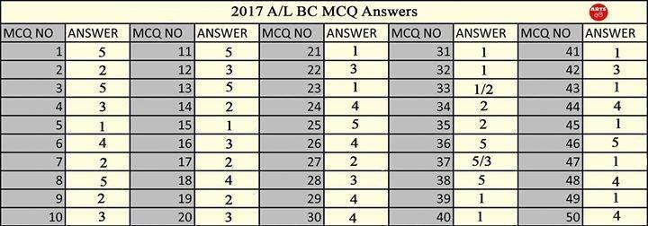 bc-mcq-answers-2017